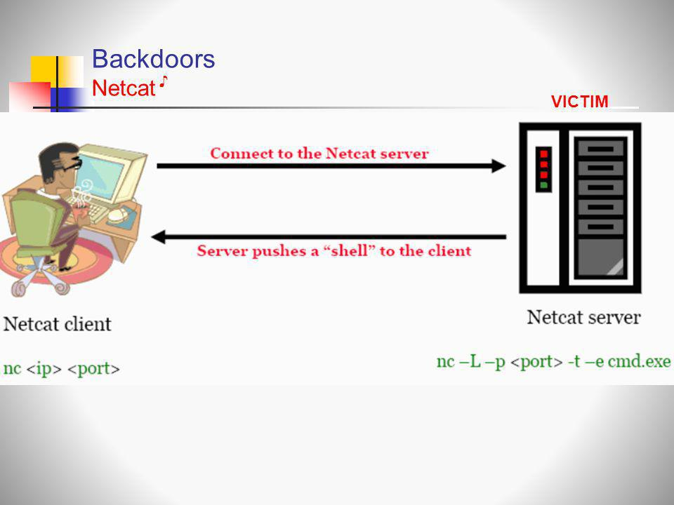Backdoors Netcat ♪ VICTIM