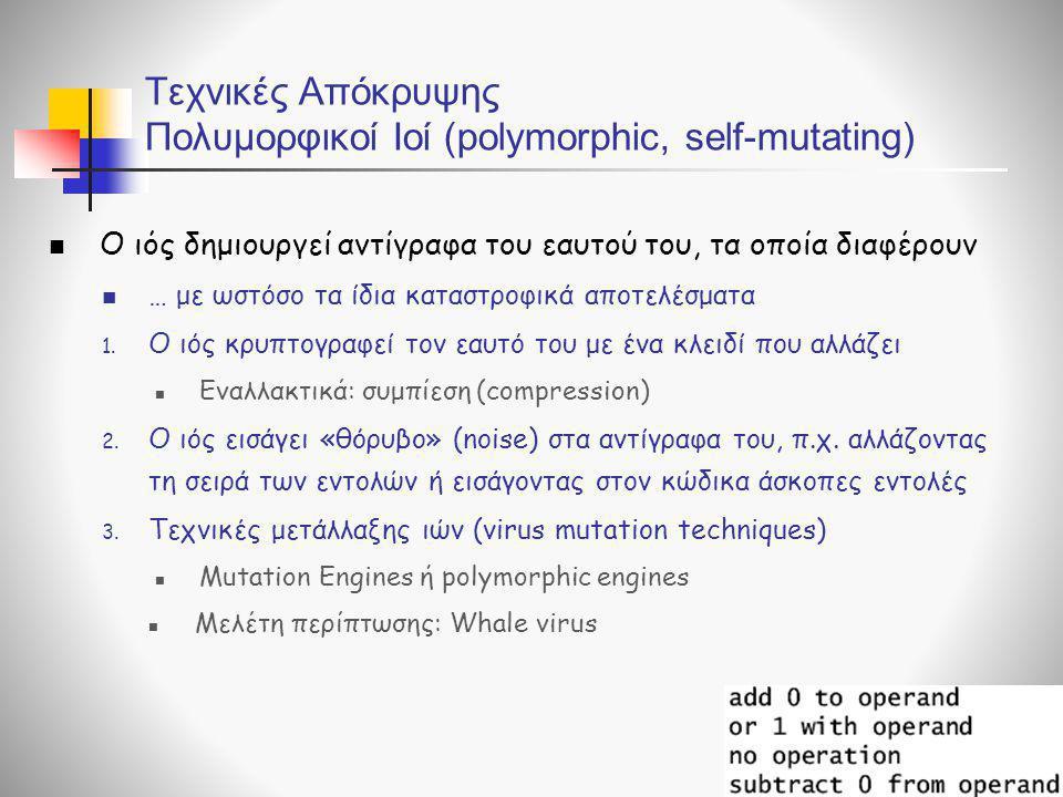 Τεχνικές Απόκρυψης Πολυμορφικοί Ιοί (polymorphic, self-mutating)