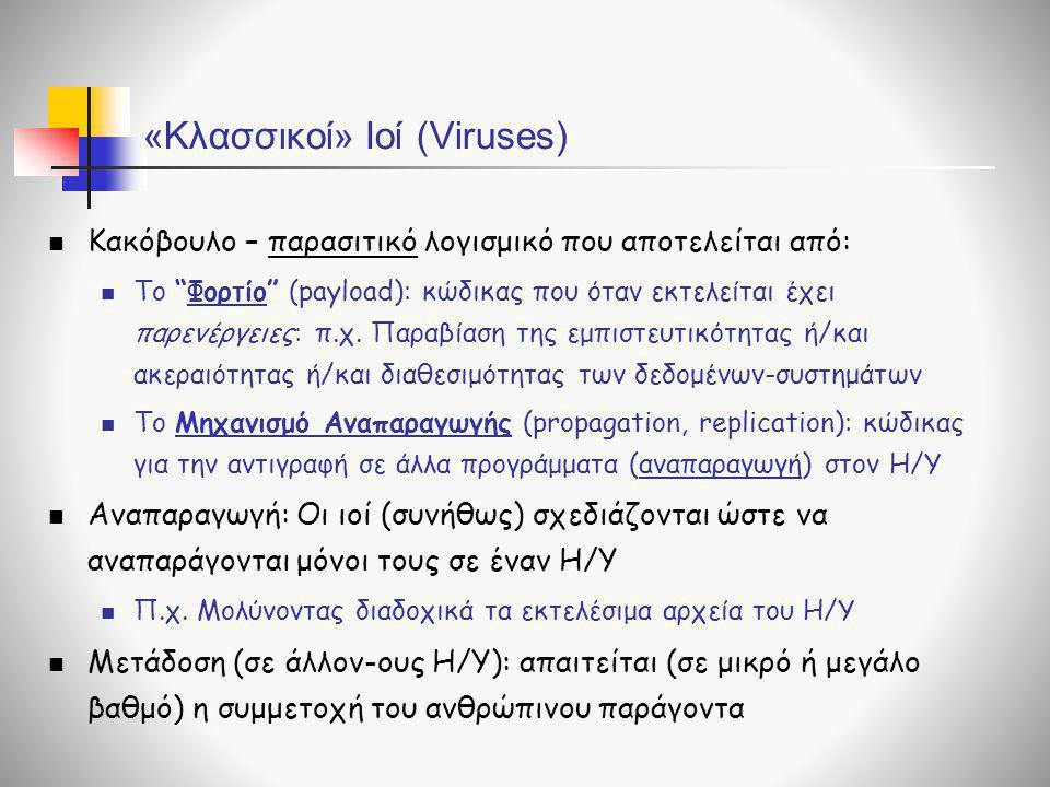 «Κλασσικοί» Ιοί (Viruses)