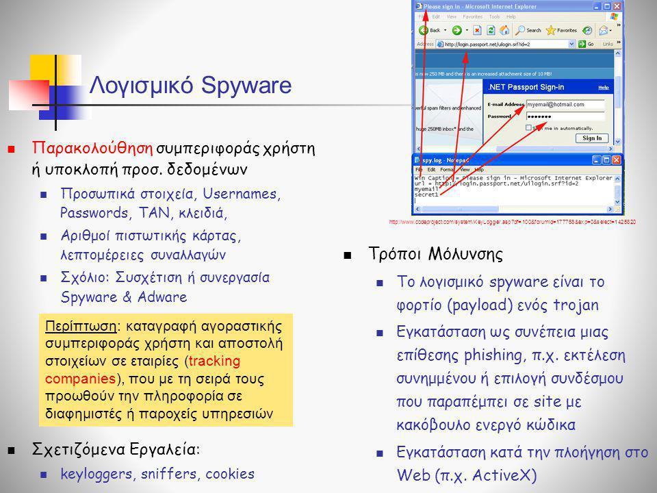 Λογισμικό Spyware Τρόποι Μόλυνσης