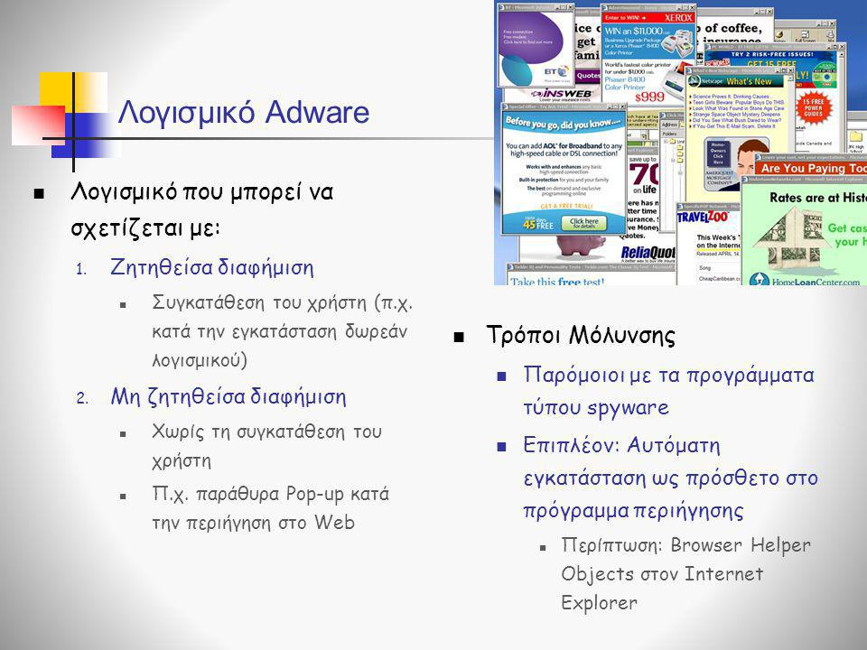 Λογισμικό Adware Λογισμικό που μπορεί να σχετίζεται με:
