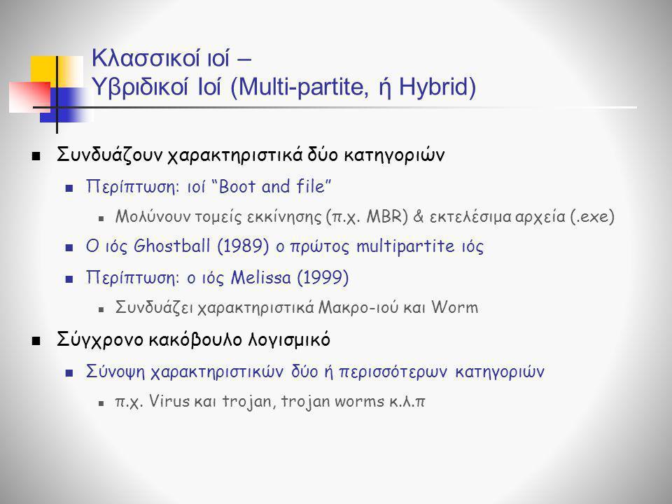 Κλασσικοί ιοί – Υβριδικοί Ιοί (Multi-partite, ή Hybrid)