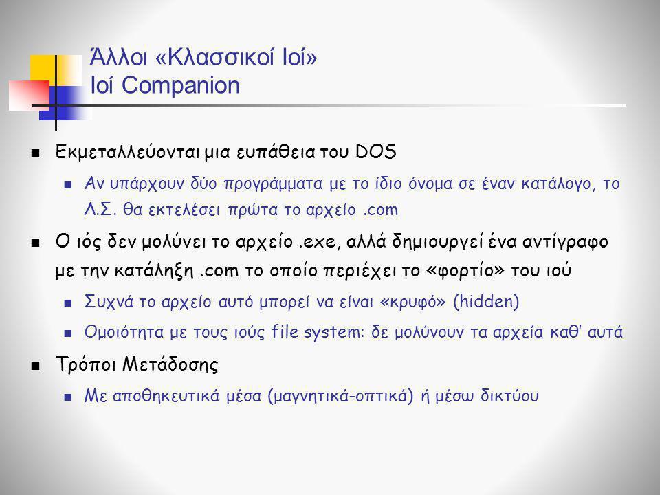 Άλλοι «Κλασσικοί Ιοί» Ιοί Companion