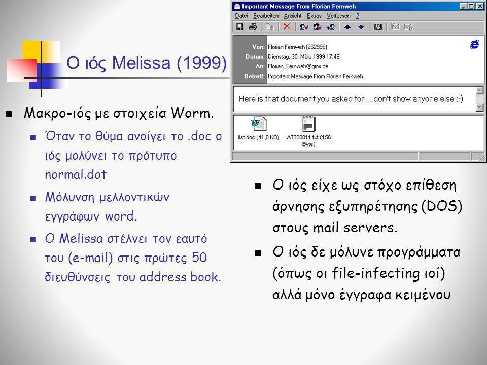 O ιός Melissa (1999) Mακρο-ιός με στοιχεία Worm.