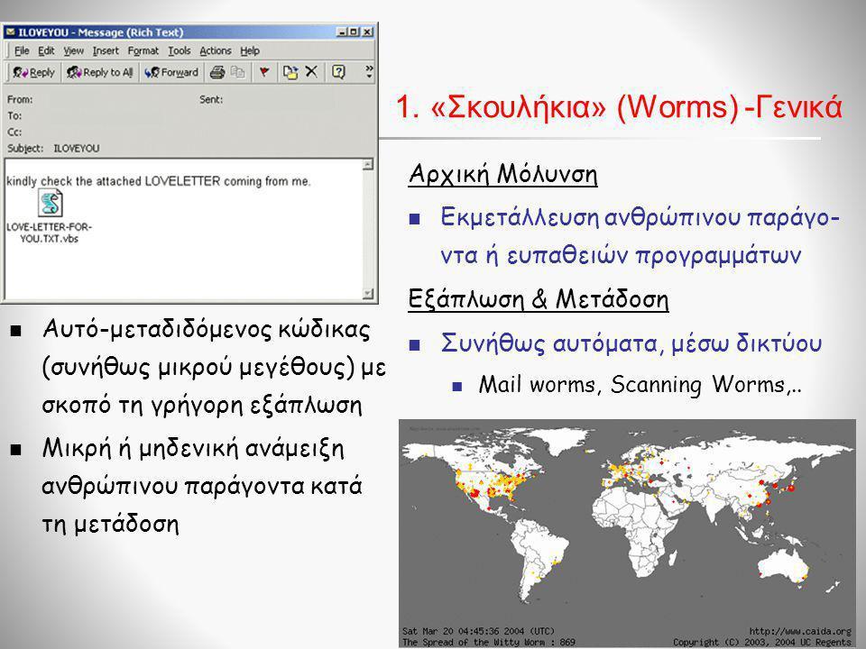 1. «Σκουλήκια» (Worms) -Γενικά