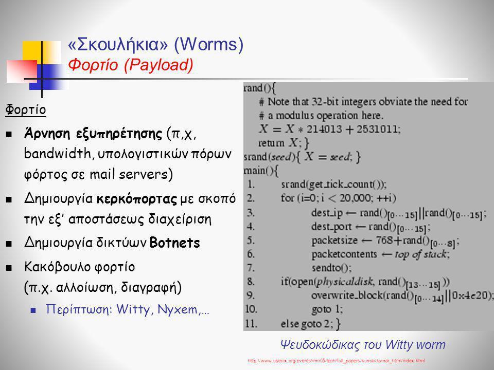 «Σκουλήκια» (Worms) Φορτίο (Payload)