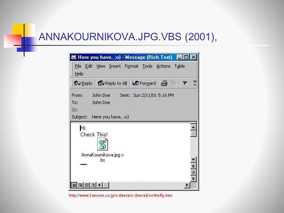 ANNAKOURNIKOVA.JPG.VBS (2001),