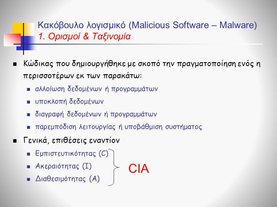 Κακόβουλο λογισμικό (Malicious Software – Malware) 1