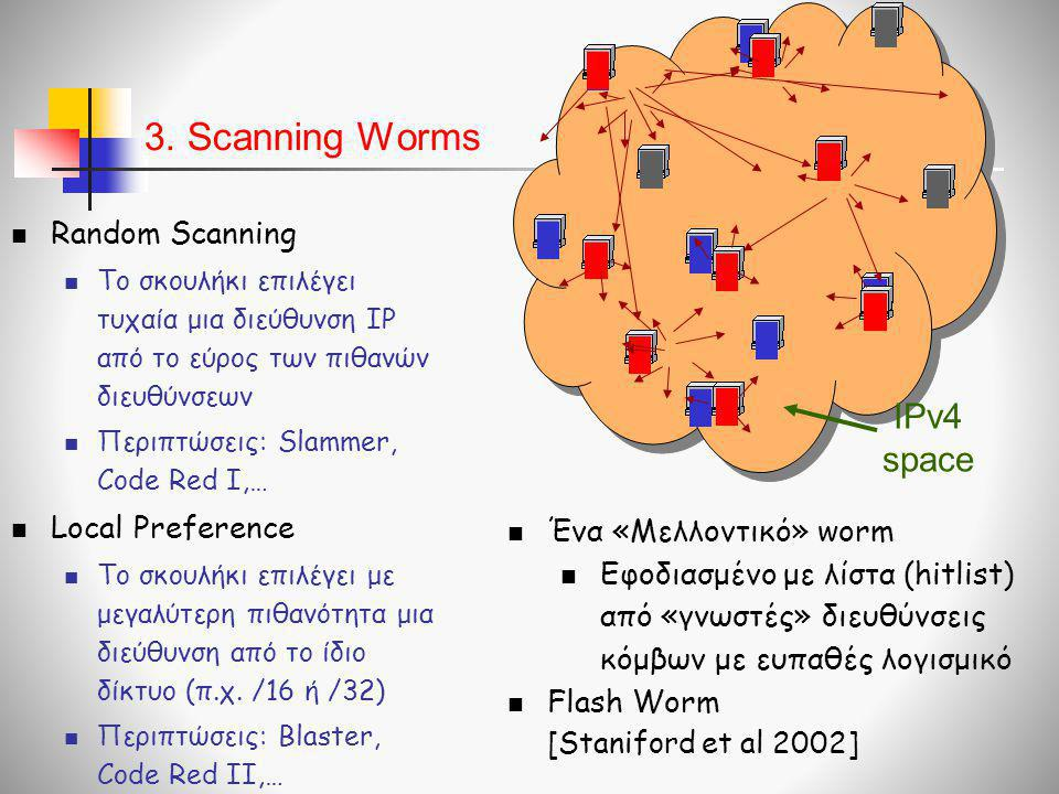 3. Scanning Worms IPv4 space Random Scanning Local Preference