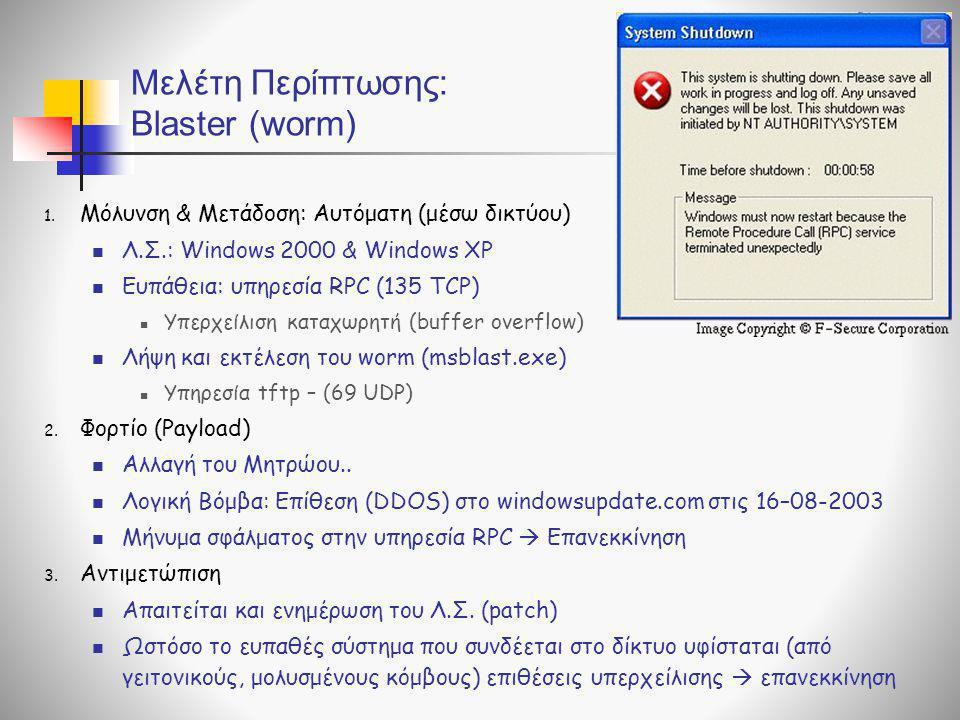 Μελέτη Περίπτωσης: Blaster (worm)