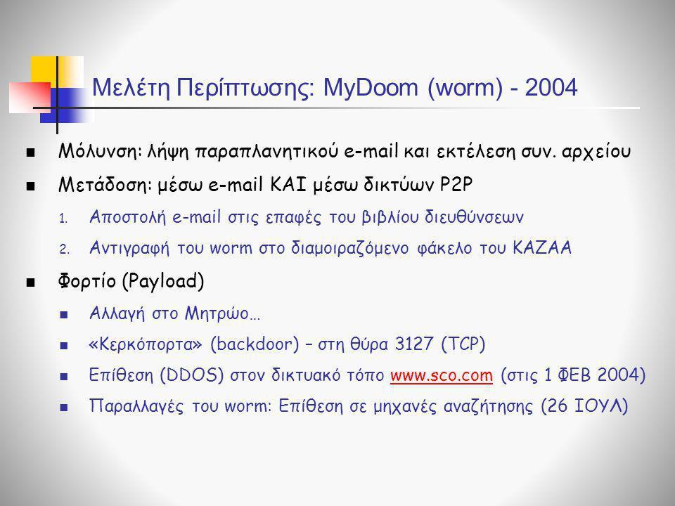 Μελέτη Περίπτωσης: MyDoom (worm) - 2004
