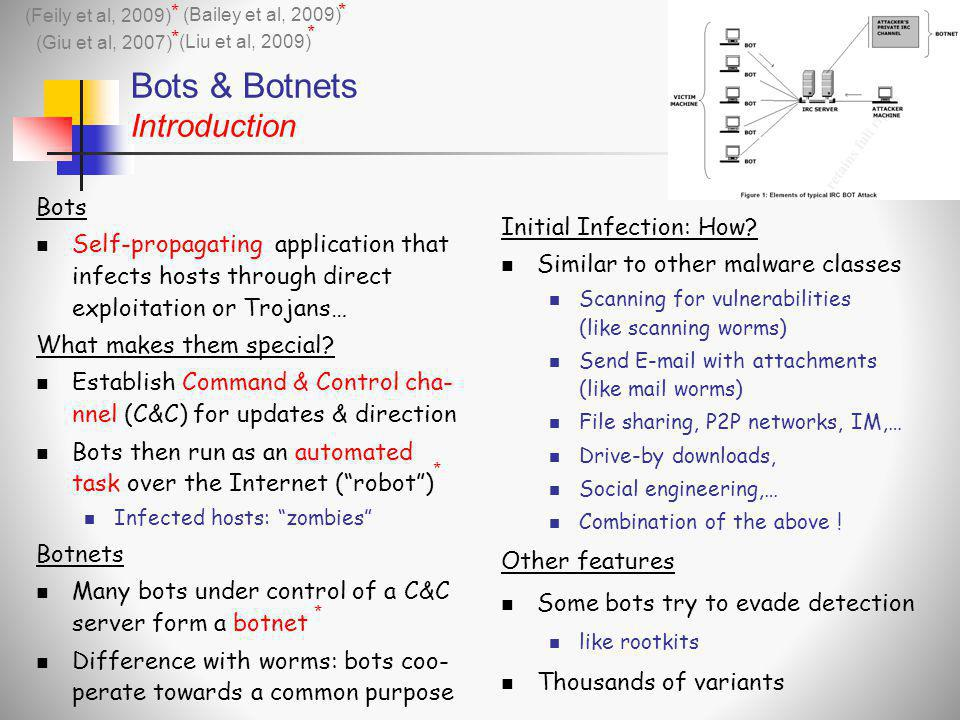 Bots & Botnets Introduction