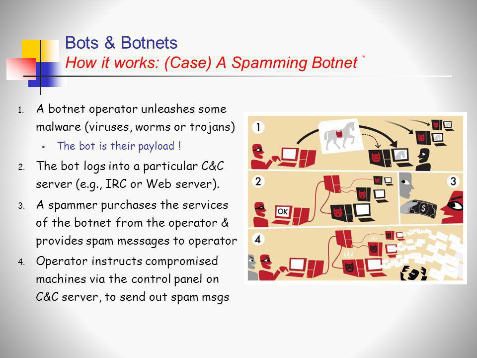 Bots & Botnets How it works: (Case) A Spamming Botnet