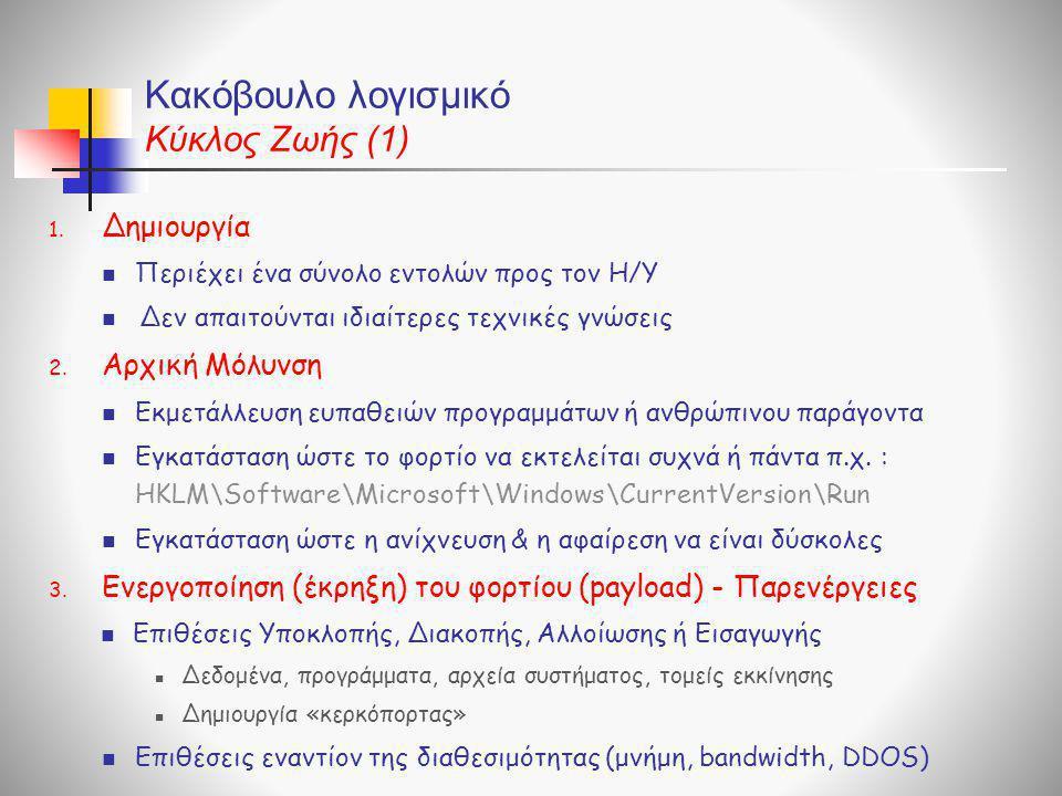 Κακόβουλο λογισμικό Κύκλος Ζωής (1)