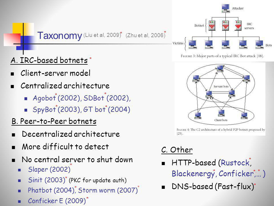 Taxonomy A. IRC-based botnets Client-server model