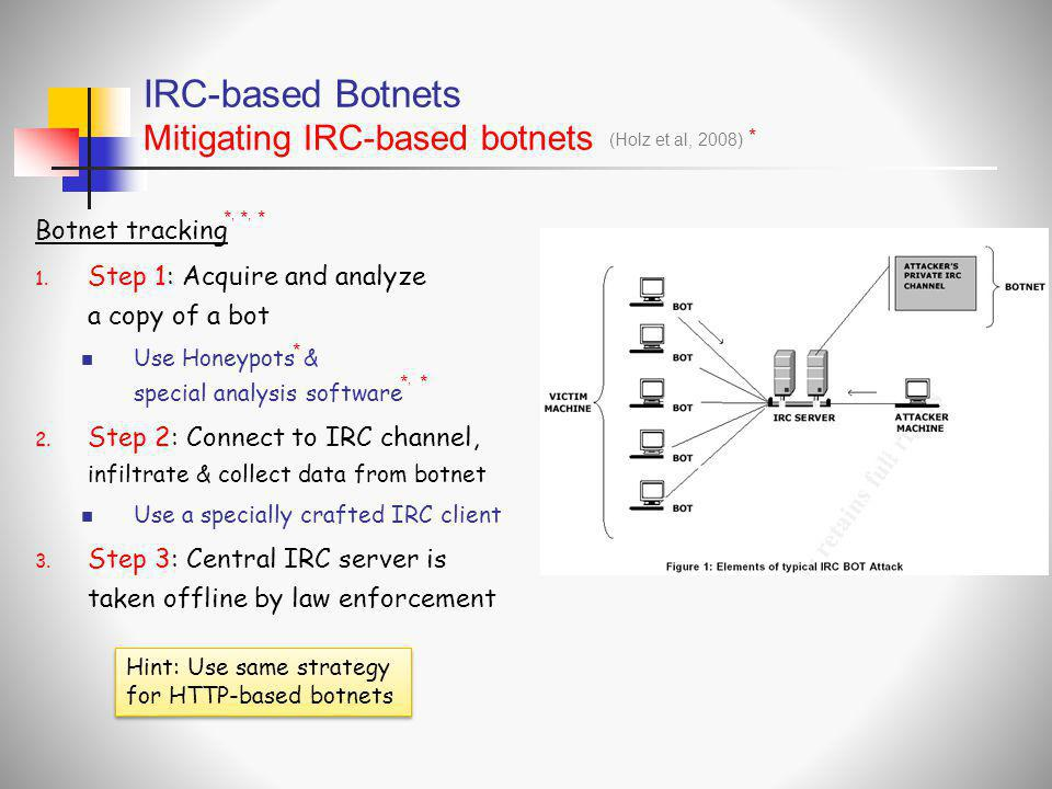 IRC-based Botnets Mitigating IRC-based botnets