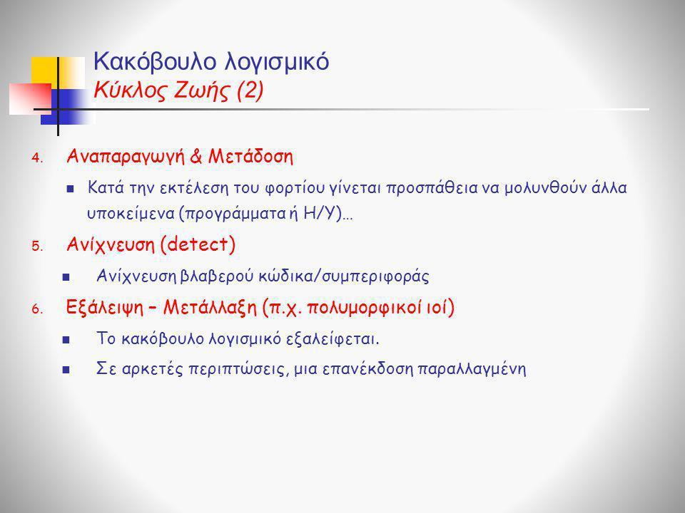 Κακόβουλο λογισμικό Κύκλος Ζωής (2)