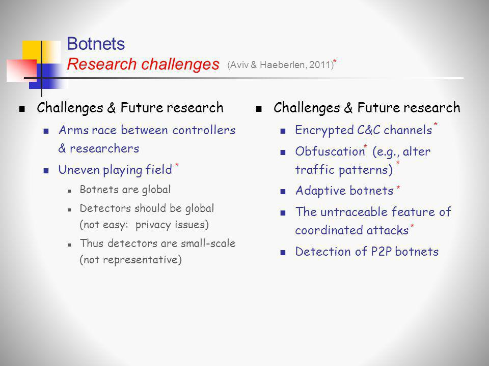 Botnets Research challenges