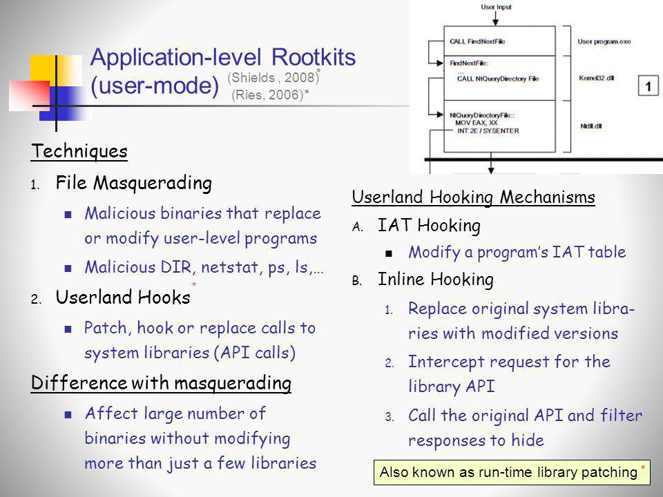 Application-level Rootkits (user-mode)