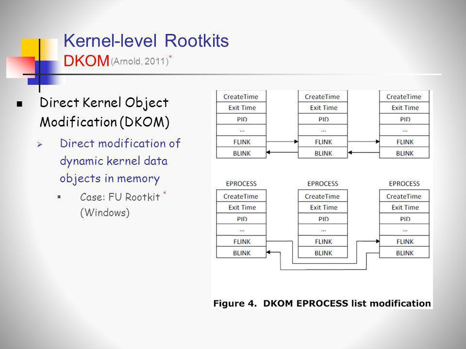 Kernel-level Rootkits DKOM