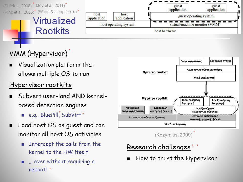 Virtualized Rootkits VMM (Hypervisor) Hypervisor rootkits
