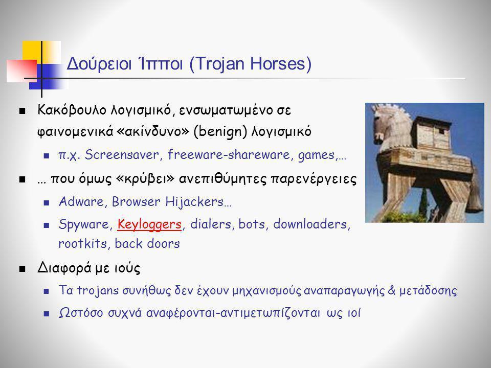 Δούρειοι Ίπποι (Trojan Horses)