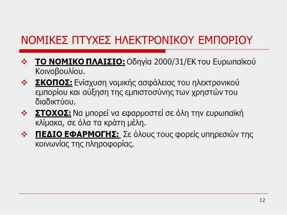 ΝΟΜΙΚΕΣ ΠΤΥΧΕΣ ΗΛΕΚΤΡΟΝΙΚΟΥ ΕΜΠΟΡΙΟΥ