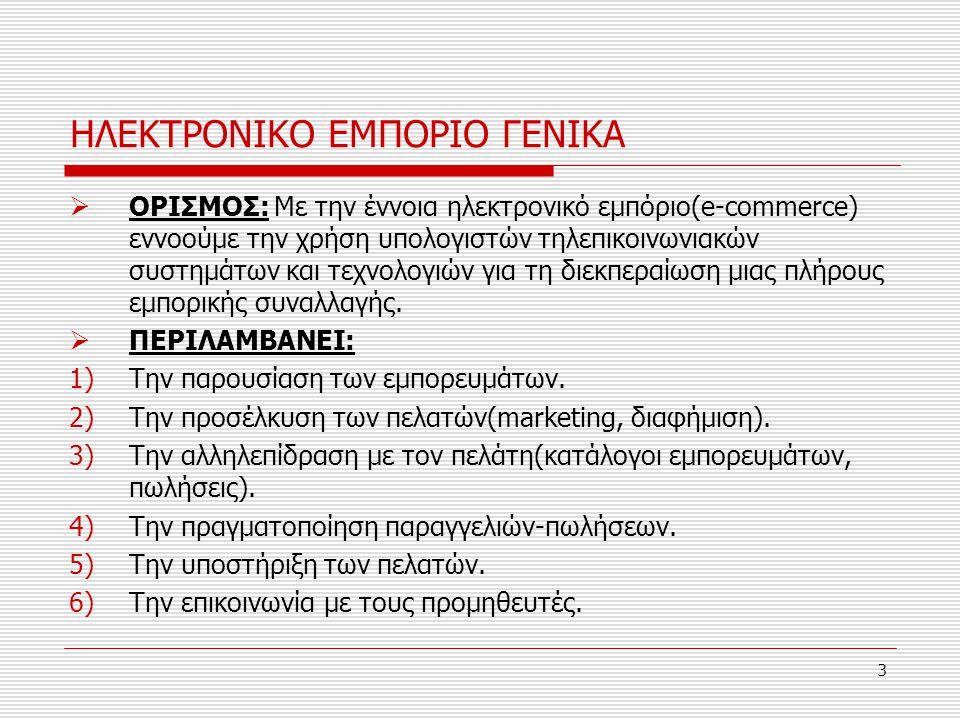 ΗΛΕΚΤΡΟΝΙΚΟ ΕΜΠΟΡΙΟ ΓΕΝΙΚΑ