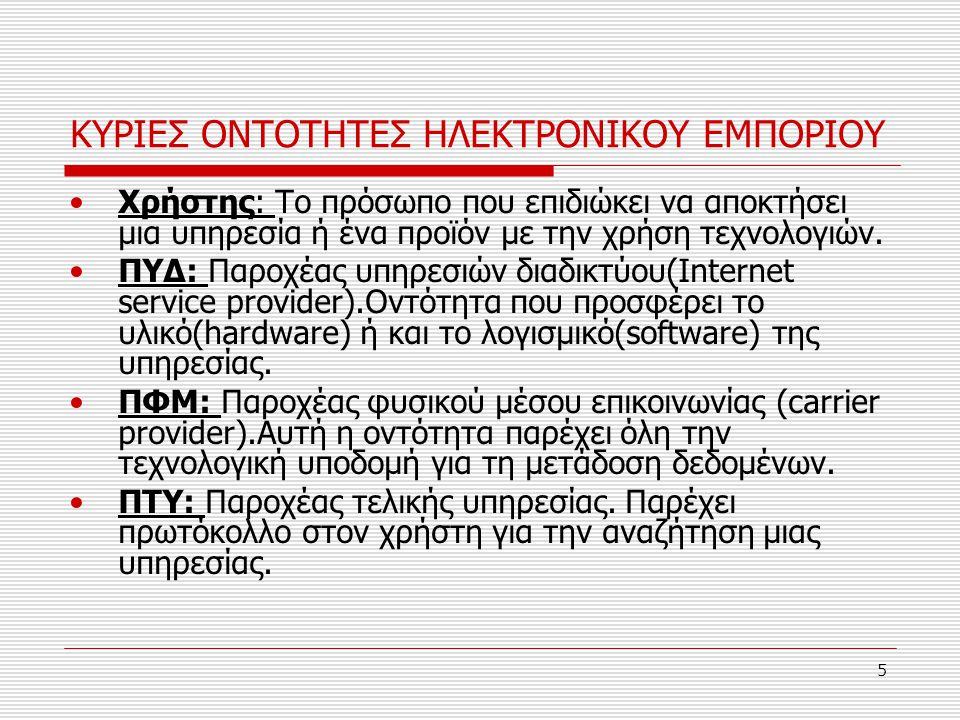 ΚΥΡΙΕΣ ΟΝΤΟΤΗΤΕΣ ΗΛΕΚΤΡΟΝΙΚΟΥ ΕΜΠΟΡΙΟΥ