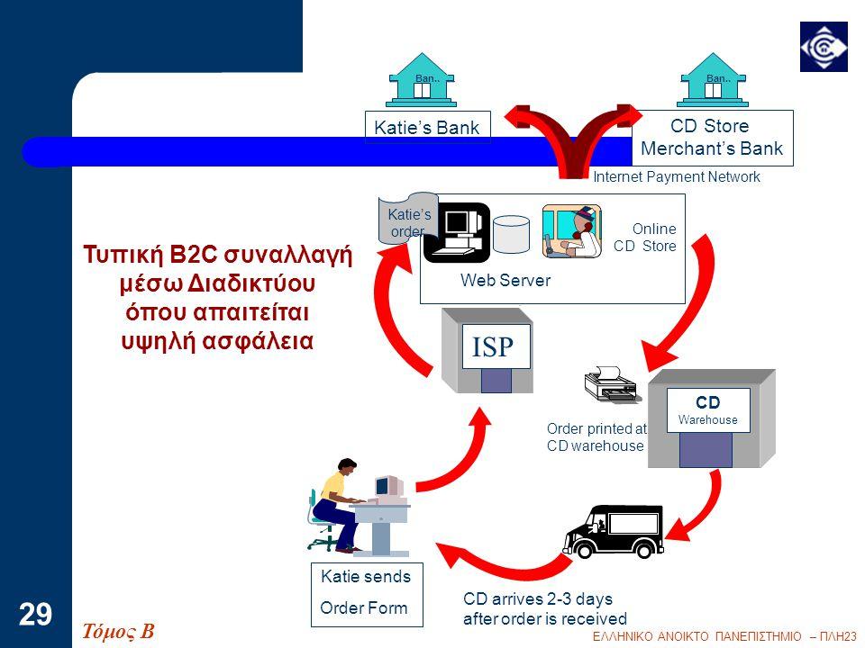 ISP Τυπική B2C συναλλαγή μέσω Διαδικτύου όπου απαιτείται