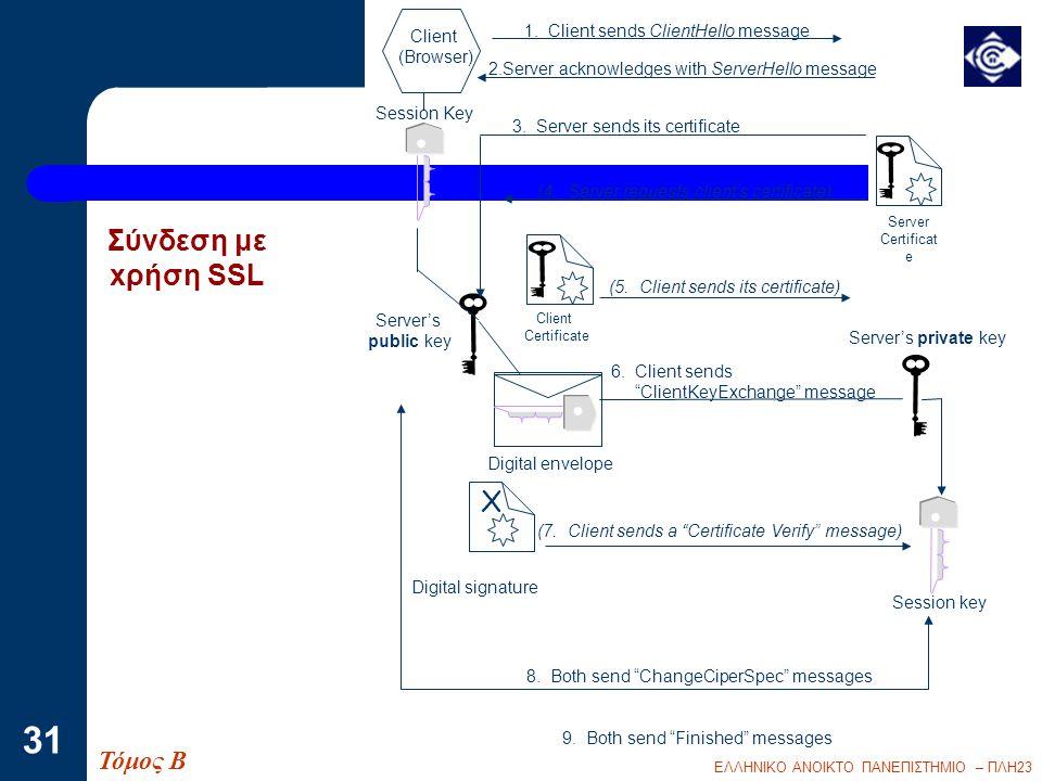 . Σύνδεση με xρήση SSL X Τόμος Β 1. Client sends ClientHello message