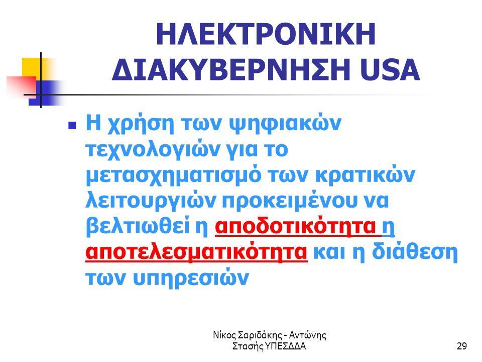 ΗΛΕΚΤΡΟΝΙΚΗ ΔΙΑΚΥΒΕΡΝΗΣΗ USA