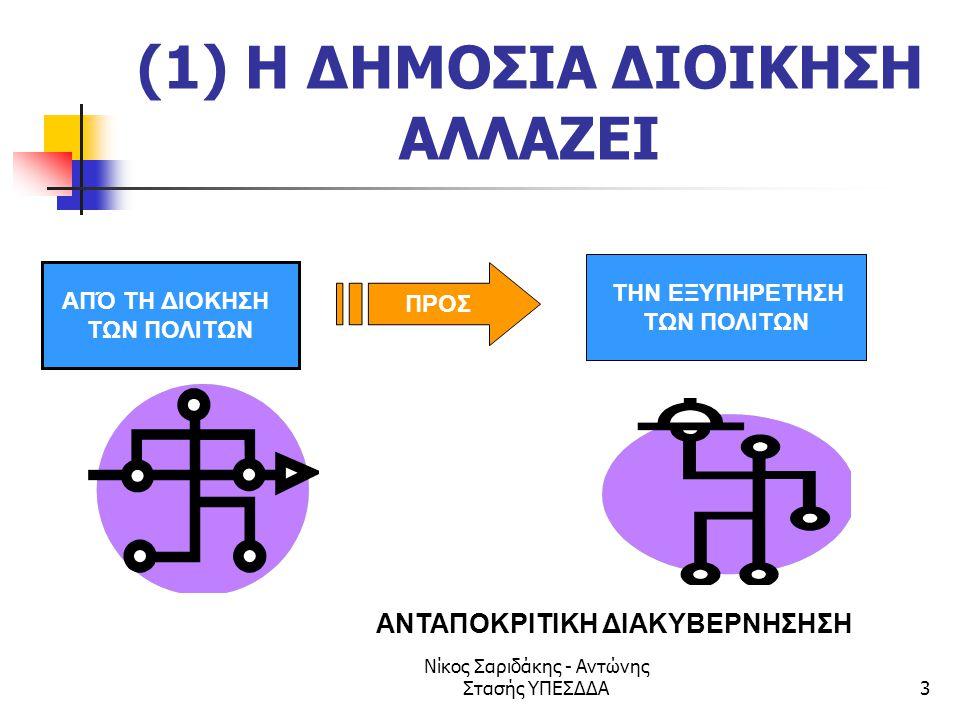 (1) Η ΔΗΜΟΣΙΑ ΔΙΟΙΚΗΣΗ ΑΛΛΑΖΕΙ