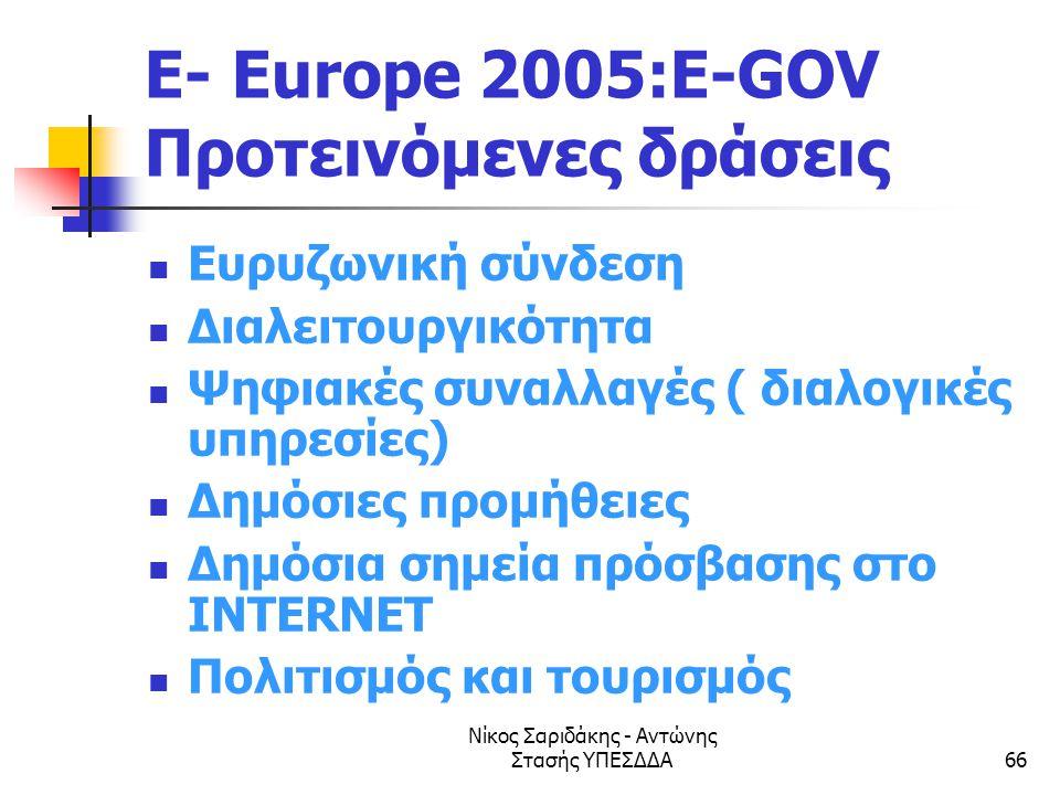 E- Europe 2005:E-GOV Προτεινόμενες δράσεις