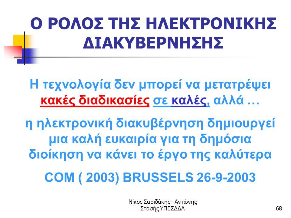 Ο ΡΟΛΟΣ ΤΗΣ ΗΛΕΚΤΡΟΝΙΚΗΣ ΔΙΑΚΥΒΕΡΝΗΣΗΣ