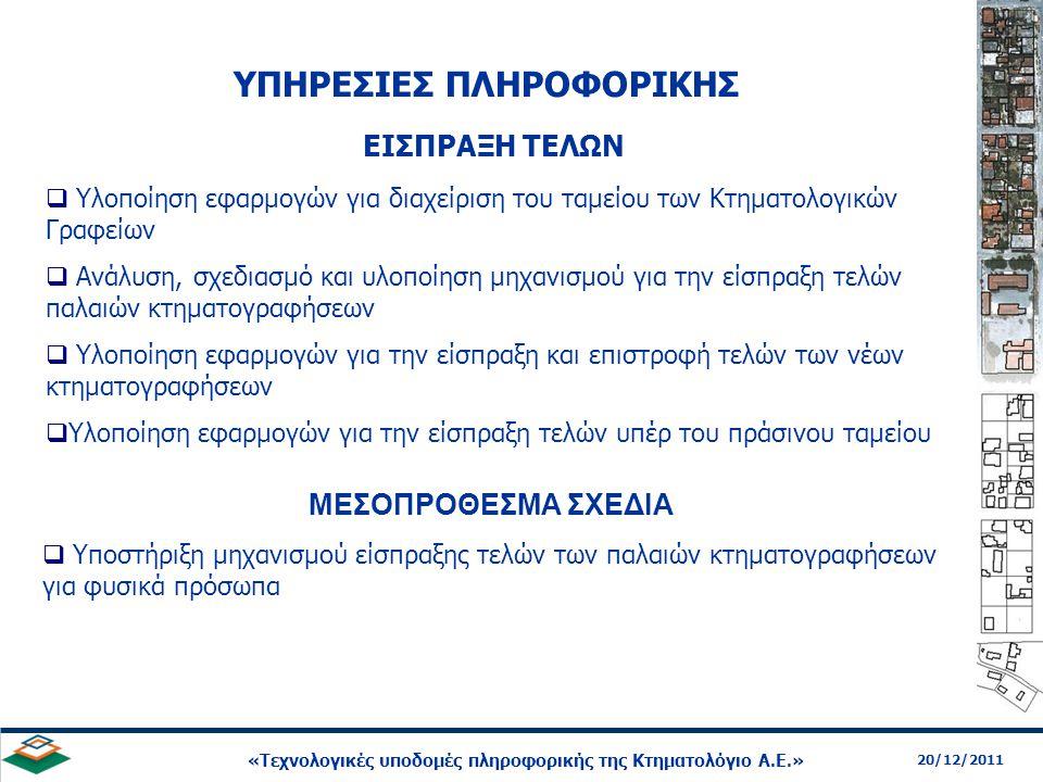 ΥΠΗΡΕΣΙΕΣ ΠΛΗΡΟΦΟΡΙΚΗΣ