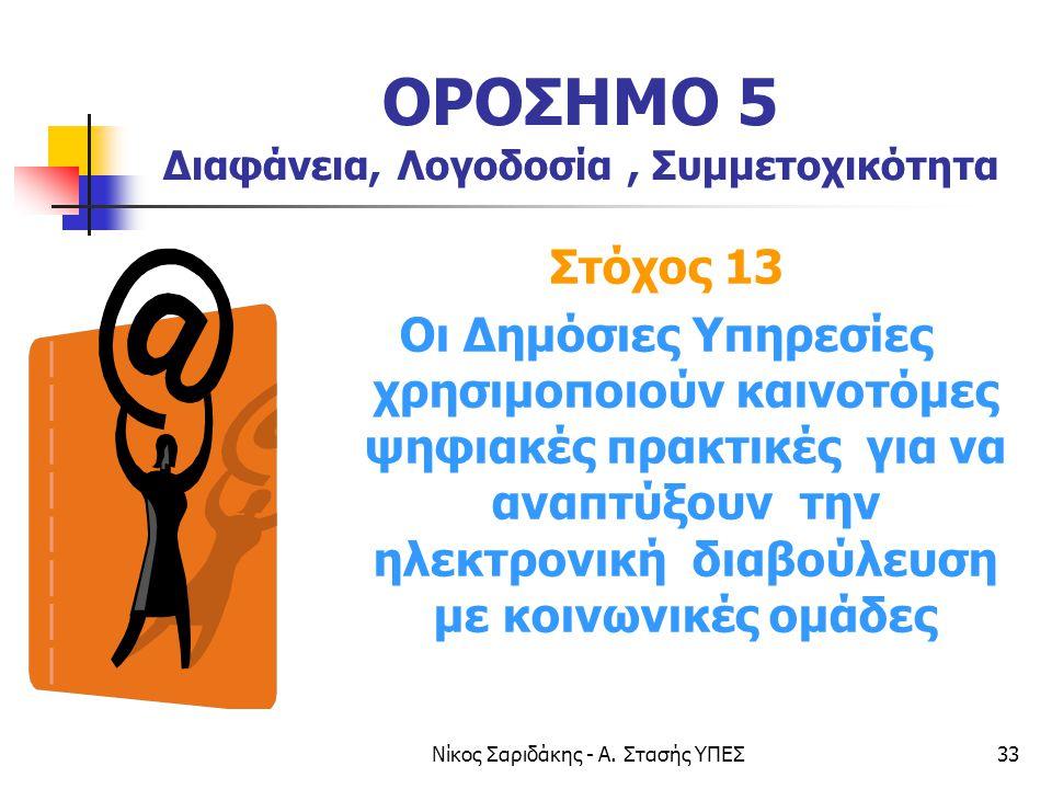 ΟΡΟΣΗΜΟ 5 Διαφάνεια, Λογοδοσία , Συμμετοχικότητα