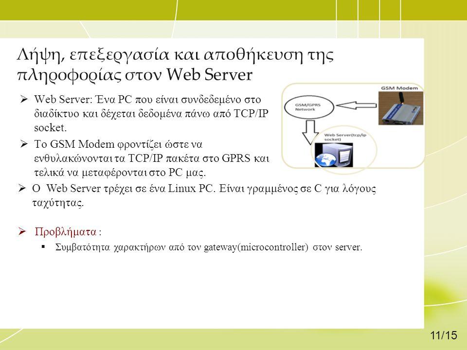 Λήψη, επεξεργασία και αποθήκευση της πληροφορίας στον Web Server
