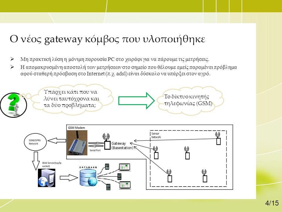 Ο νέος gateway κόμβος που υλοποιήθηκε
