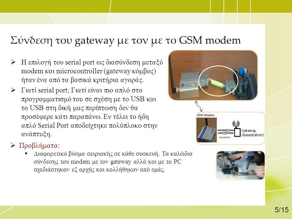 Σύνδεση του gateway με τον με το GSM modem