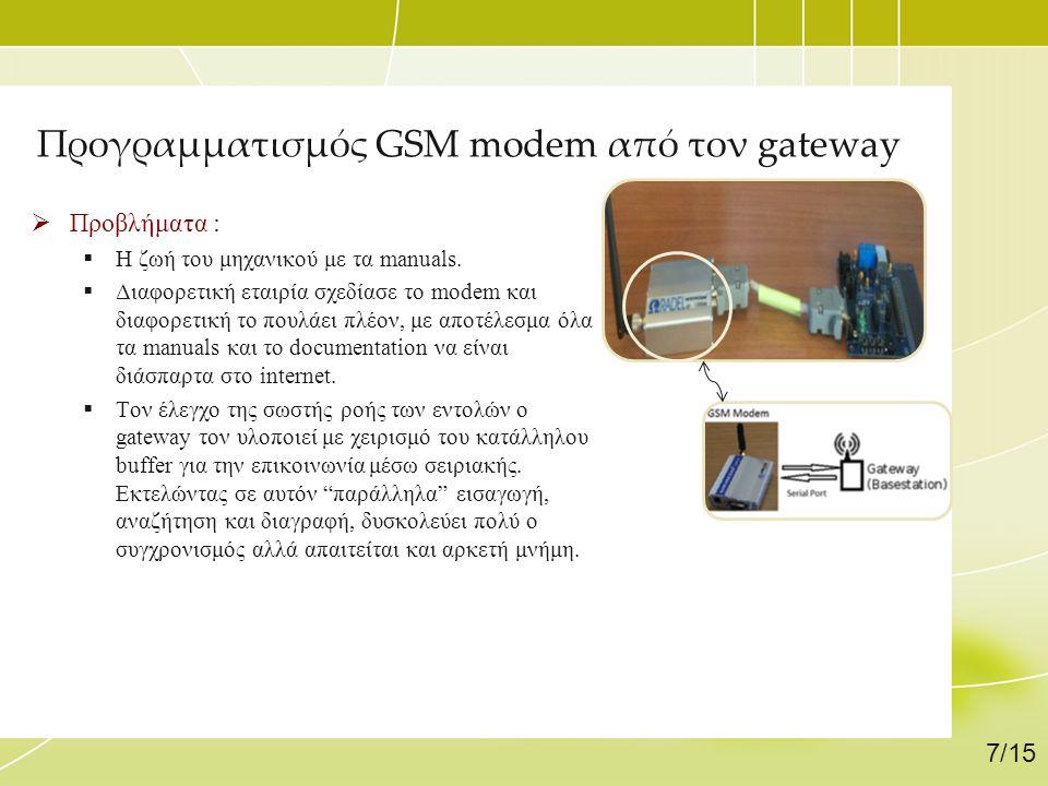Προγραμματισμός GSM modem από τον gateway