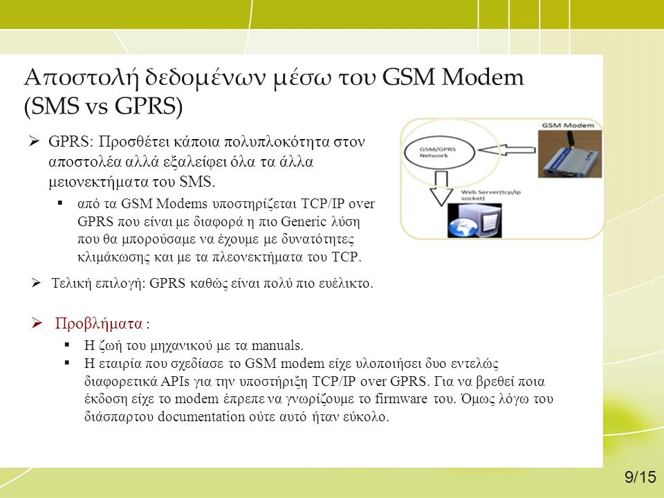 Αποστολή δεδομένων μέσω του GSM Modem (SMS vs GPRS)