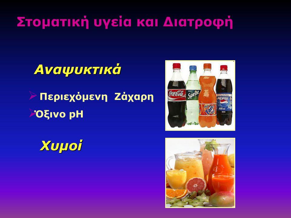 Στοματική υγεία και Διατροφή