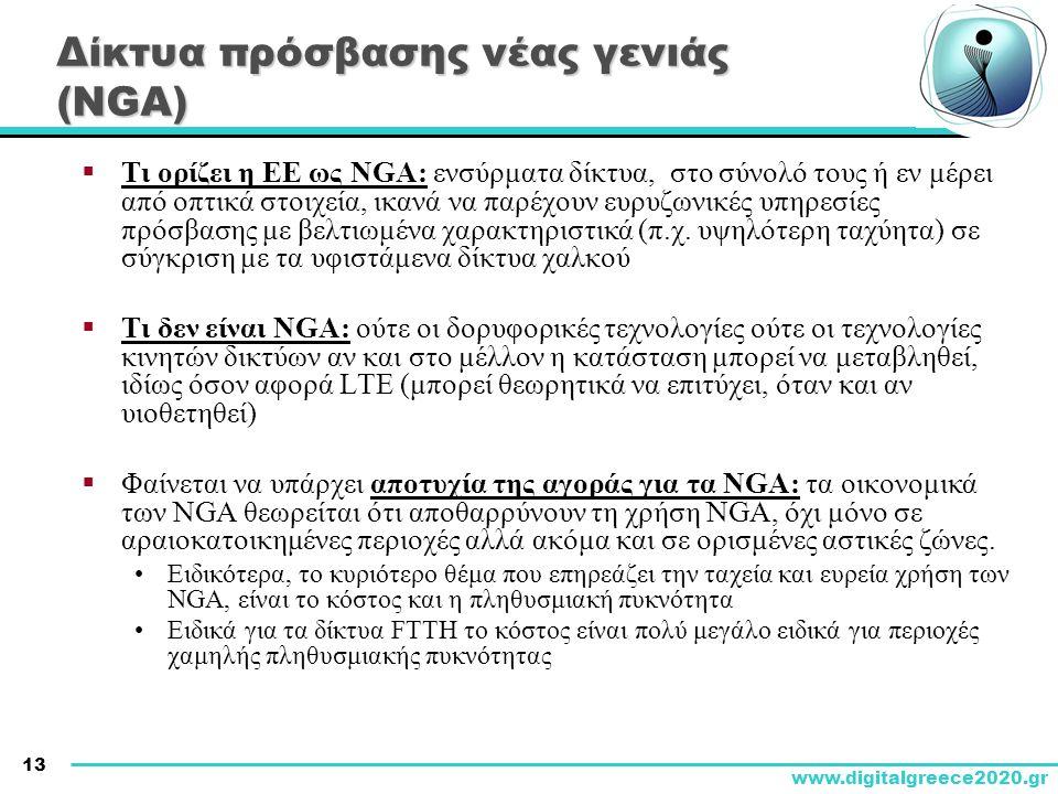 Δίκτυα πρόσβασης νέας γενιάς (NGA)