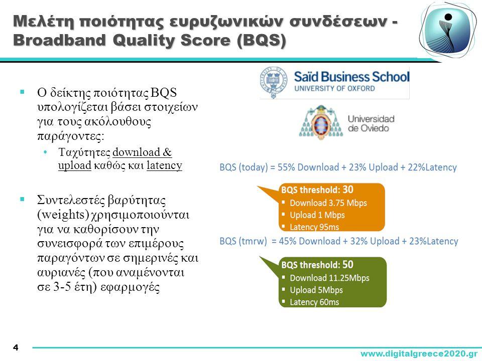 Μελέτη ποιότητας ευρυζωνικών συνδέσεων - Broadband Quality Score (BQS)