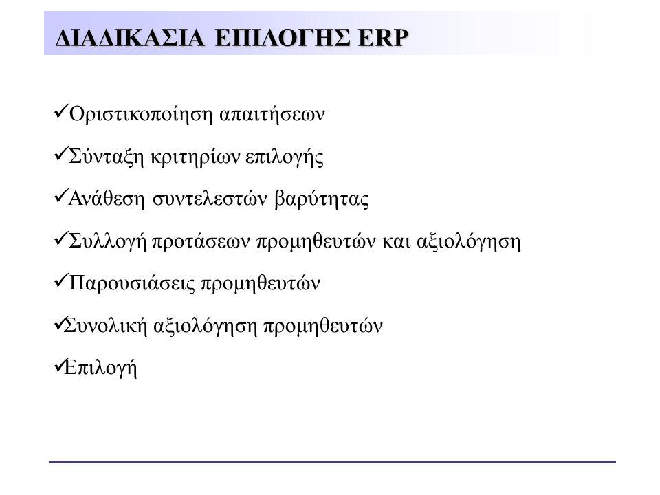 ΔΙΑΔΙΚΑΣΙΑ ΕΠΙΛΟΓΗΣ ERP