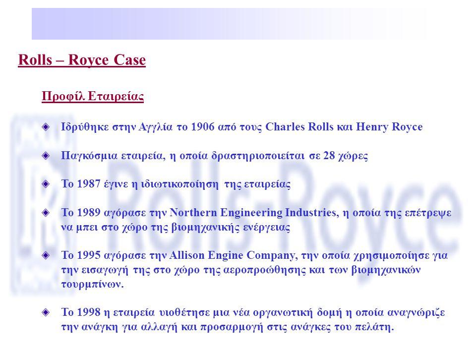 Rolls – Royce Case Προφίλ Εταιρείας