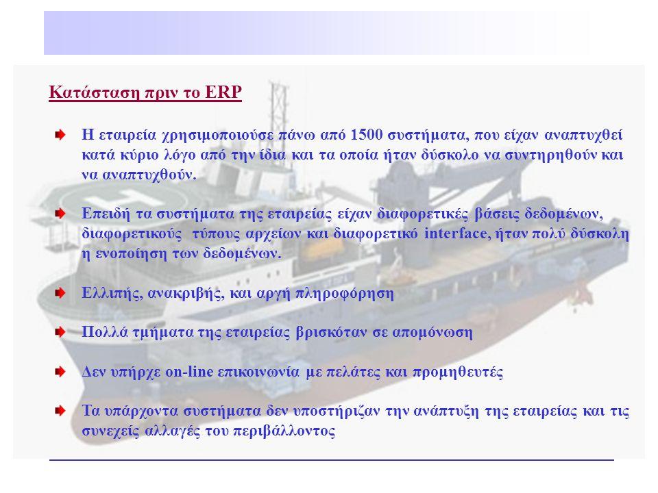 Κατάσταση πριν το ERP
