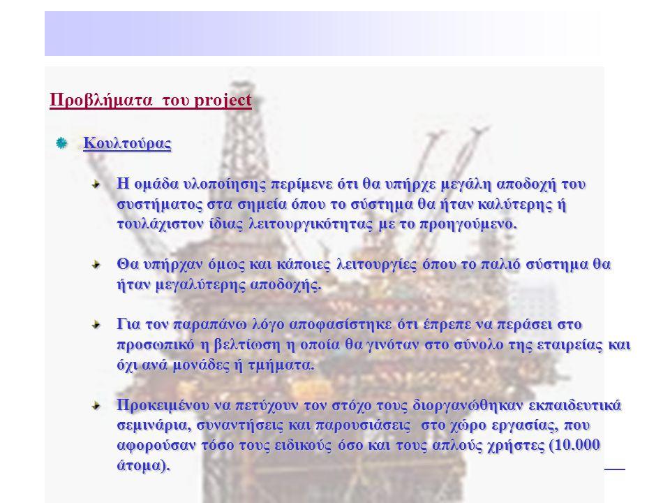 Προβλήματα του project