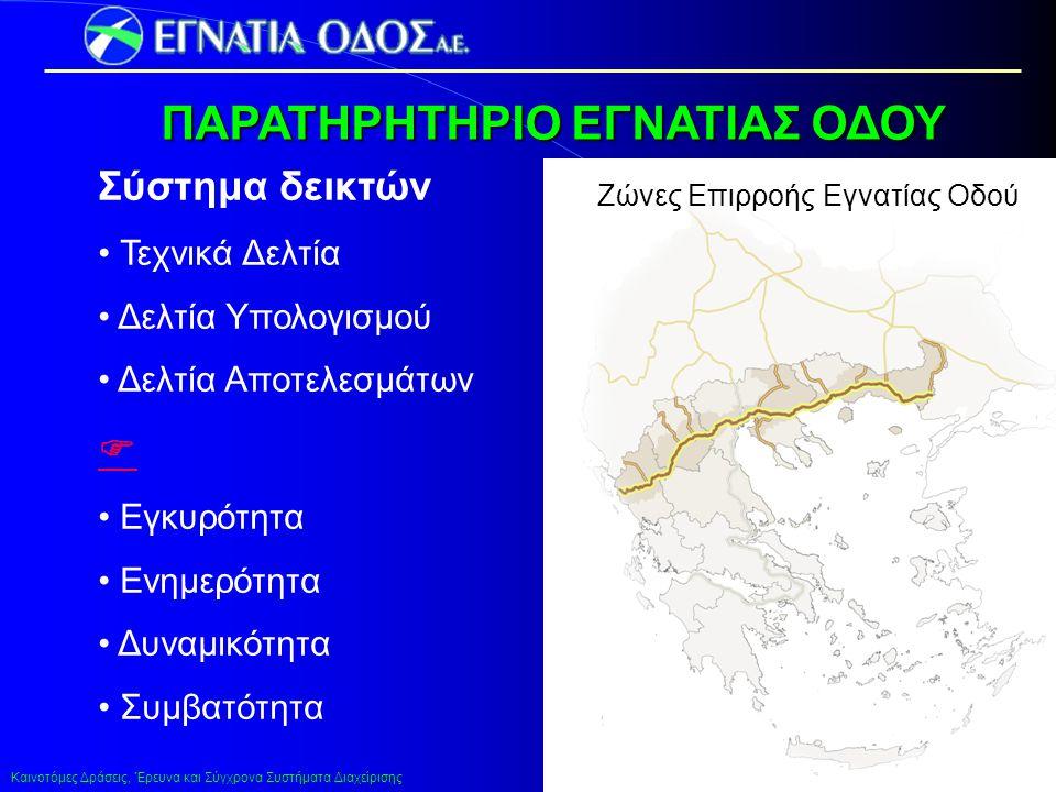 ΠΑΡΑΤΗΡΗΤΗΡΙΟ ΕΓΝΑΤΙΑΣ ΟΔΟΥ